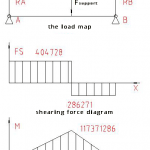 How to calculate the drum and power and line pull and brake of mooring winch